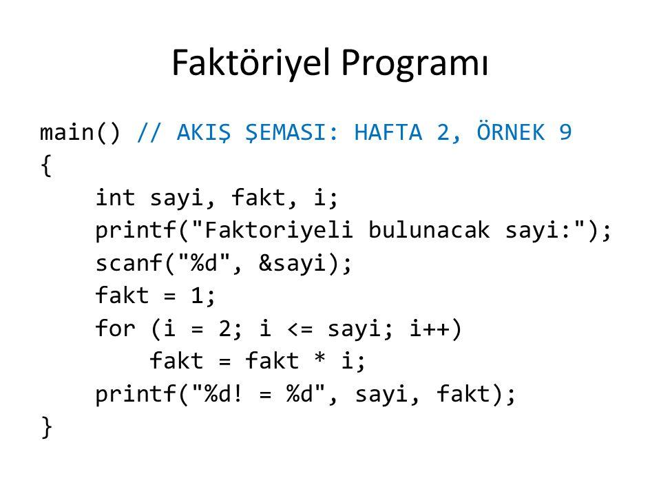 Faktöriyel Programı main() // AKIŞ ŞEMASI: HAFTA 2, ÖRNEK 9 { int sayi, fakt, i; printf(