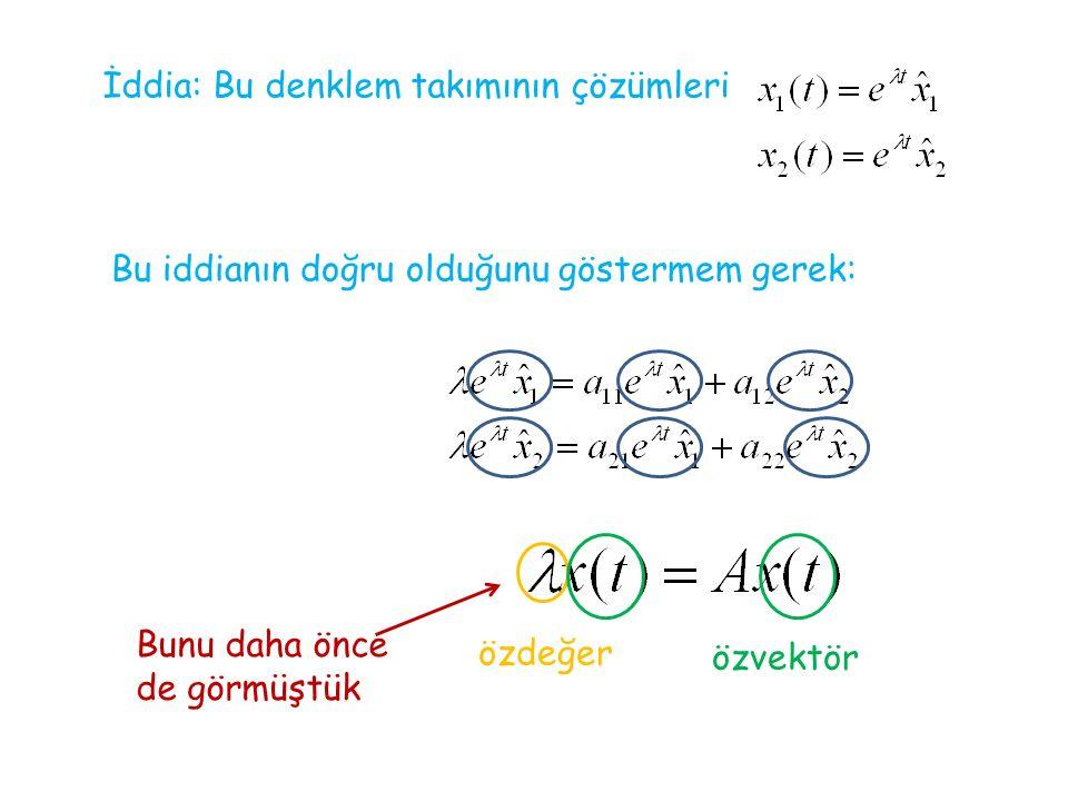İddia: Bu denklem takımının çözümleri Bu iddianın doğru olduğunu göstermem gerek: Bunu daha önce de görmüştük özdeğer özvektör