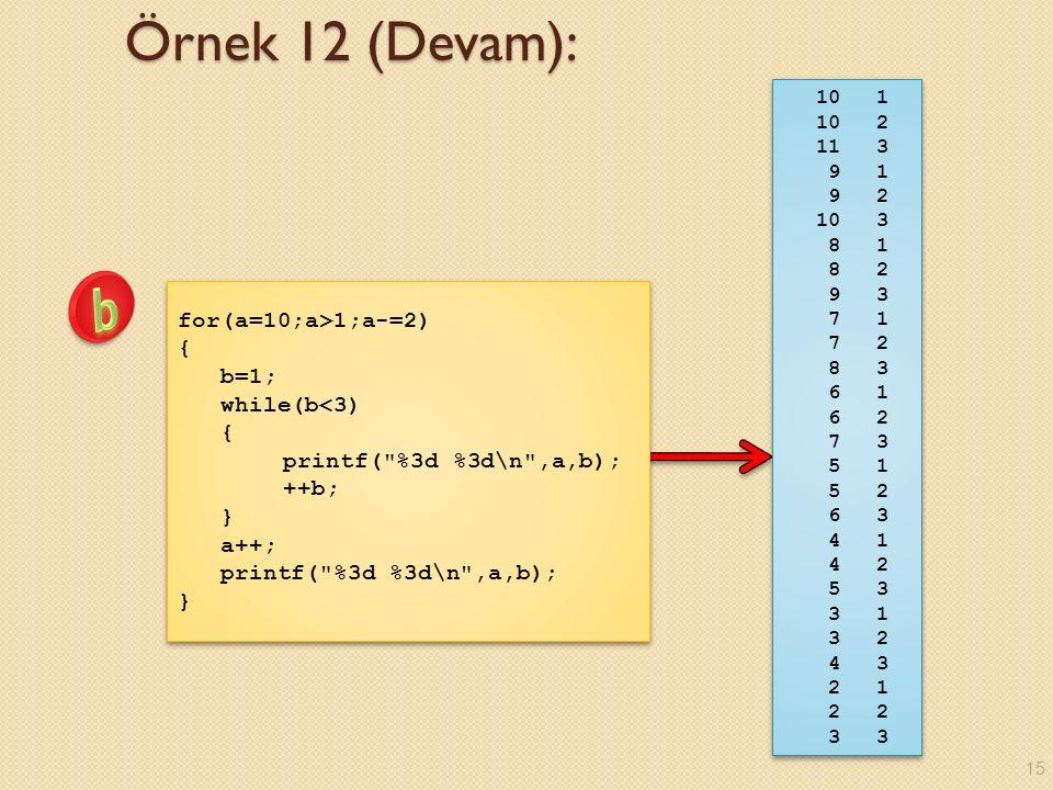 Örnek 12 (Devam): for(a=10;a>1;a-=2) { b=1; while(b<3) { printf( %3d %3d\n ,a,b); ++b; } a++; printf( %3d %3d\n ,a,b); } for(a=10;a>1;a-=2) { b=1; while(b<3) { printf( %3d %3d\n ,a,b); ++b; } a++; printf( %3d %3d\n ,a,b); } 10 1 10 2 11 3 9 1 9 2 10 3 8 1 8 2 9 3 7 1 7 2 8 3 6 1 6 2 7 3 5 1 5 2 6 3 4 1 4 2 5 3 3 1 3 2 4 3 2 1 2 2 3 3 10 1 10 2 11 3 9 1 9 2 10 3 8 1 8 2 9 3 7 1 7 2 8 3 6 1 6 2 7 3 5 1 5 2 6 3 4 1 4 2 5 3 3 1 3 2 4 3 2 1 2 2 3 3 15