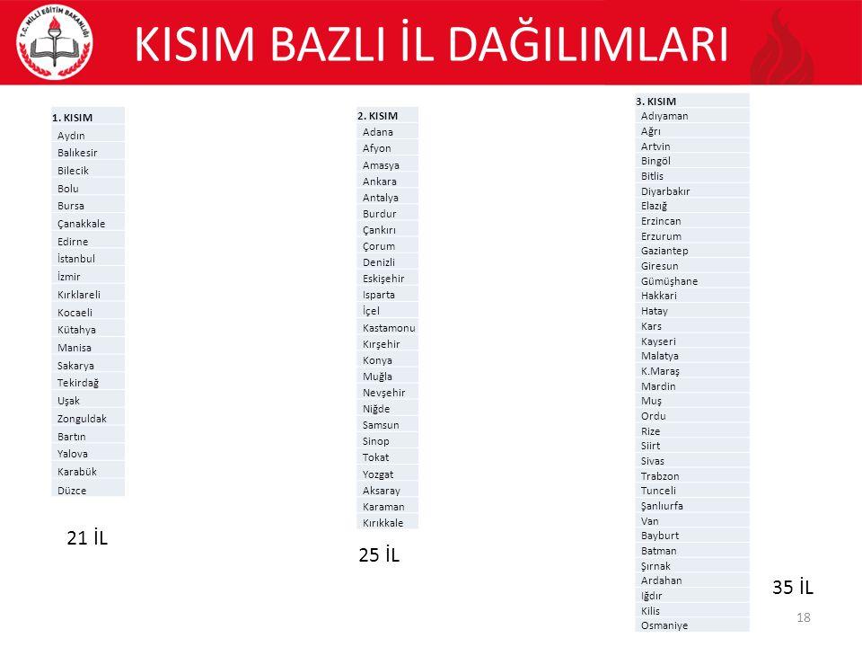 KISIM BAZLI İL DAĞILIMLARI 1.