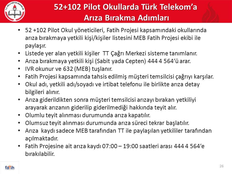 26 52+102 Pilot Okullarda Türk Telekom'a Arıza Bırakma Adımları 52 +102 Pilot Okul yöneticileri, Fatih Projesi kapsamındaki okullarında arıza bırakmaya yetkili kişi/kişiler listesini MEB Fatih Projesi ekibi ile paylaşır.