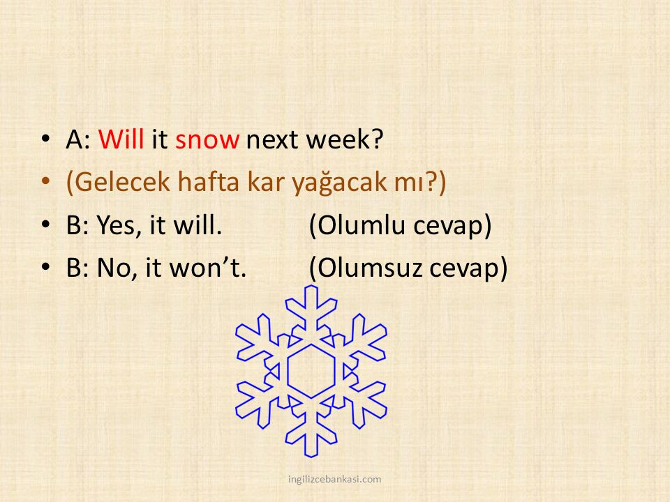 A: Will it snow next week.(Gelecek hafta kar yağacak mı?) B: Yes, it will.
