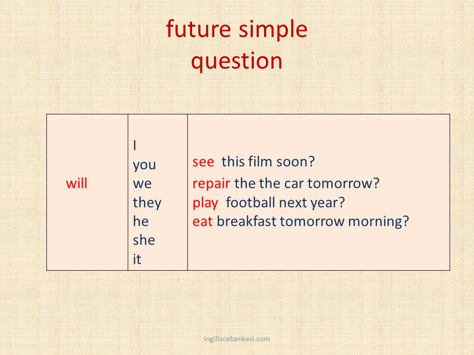 future simple question will I you we they he she it see this film soon.