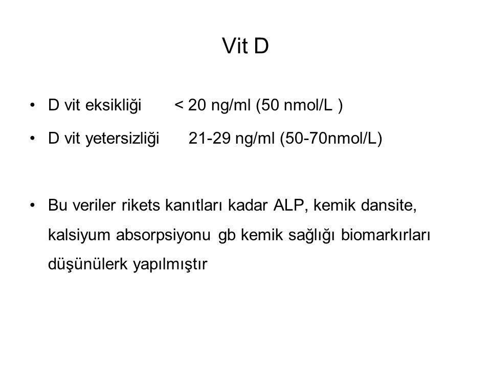 Vit D D vit eksikliği < 20 ng/ml (50 nmol/L ) D vit yetersizliği 21-29 ng/ml (50-70nmol/L) Bu veriler rikets kanıtları kadar ALP, kemik dansite, kalsiyum absorpsiyonu gb kemik sağlığı biomarkırları düşünülerk yapılmıştır