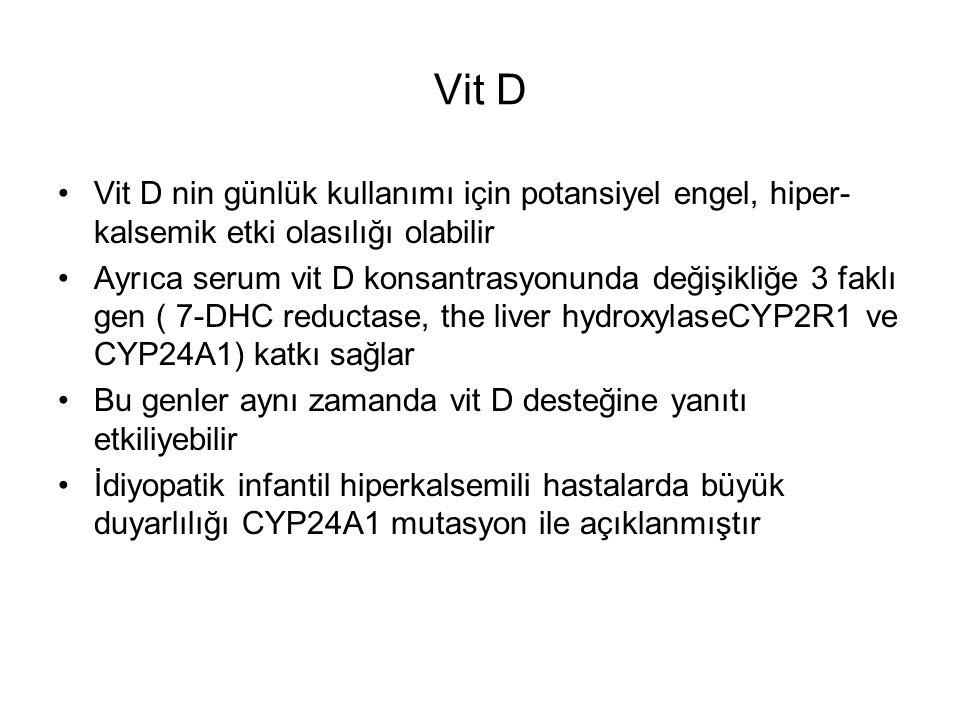 Vit D Vit D nin günlük kullanımı için potansiyel engel, hiper- kalsemik etki olasılığı olabilir Ayrıca serum vit D konsantrasyonunda değişikliğe 3 faklı gen ( 7-DHC reductase, the liver hydroxylaseCYP2R1 ve CYP24A1) katkı sağlar Bu genler aynı zamanda vit D desteğine yanıtı etkiliyebilir İdiyopatik infantil hiperkalsemili hastalarda büyük duyarlılığı CYP24A1 mutasyon ile açıklanmıştır