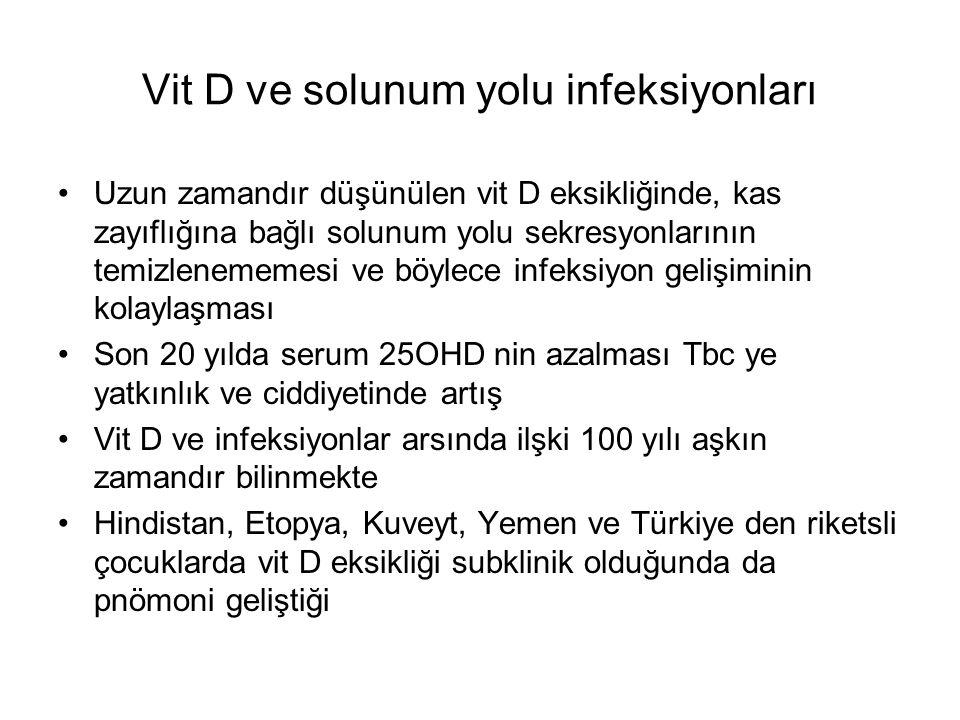 Vit D ve solunum yolu infeksiyonları Uzun zamandır düşünülen vit D eksikliğinde, kas zayıflığına bağlı solunum yolu sekresyonlarının temizlenememesi v