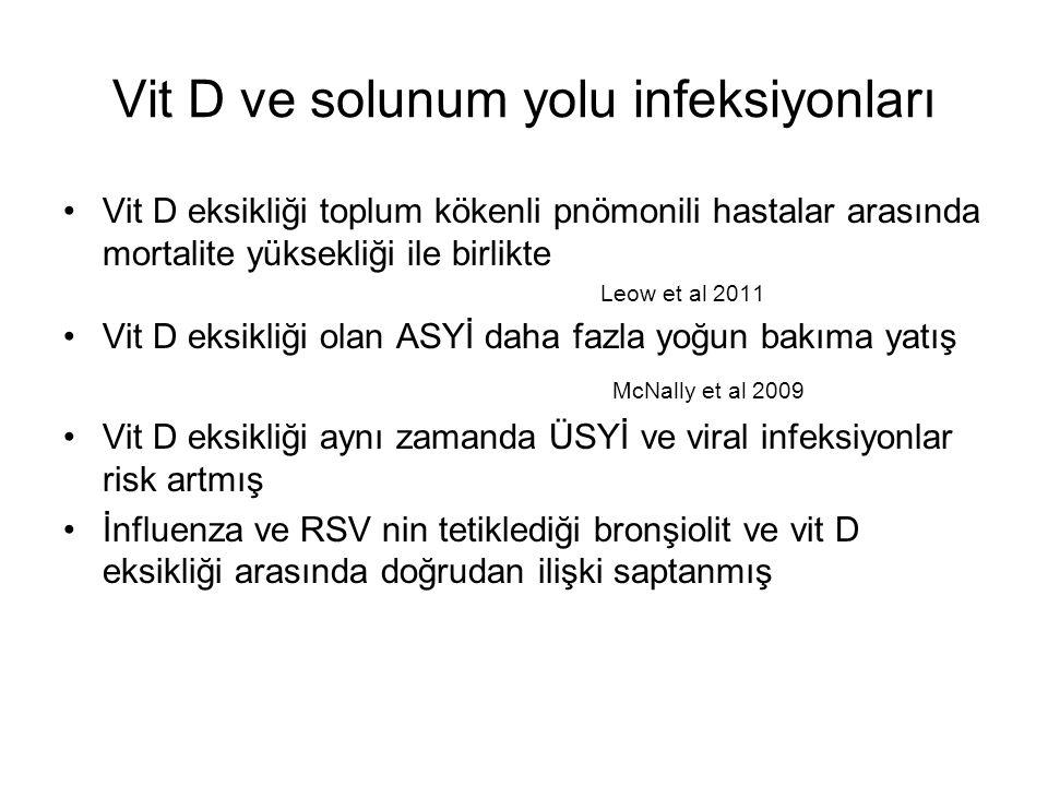 Vit D ve solunum yolu infeksiyonları Vit D eksikliği toplum kökenli pnömonili hastalar arasında mortalite yüksekliği ile birlikte Leow et al 2011 Vit
