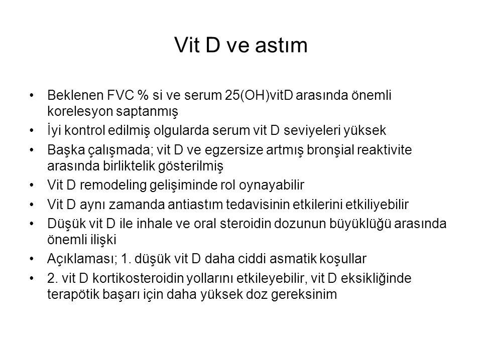 Vit D ve astım Beklenen FVC % si ve serum 25(OH)vitD arasında önemli korelesyon saptanmış İyi kontrol edilmiş olgularda serum vit D seviyeleri yüksek