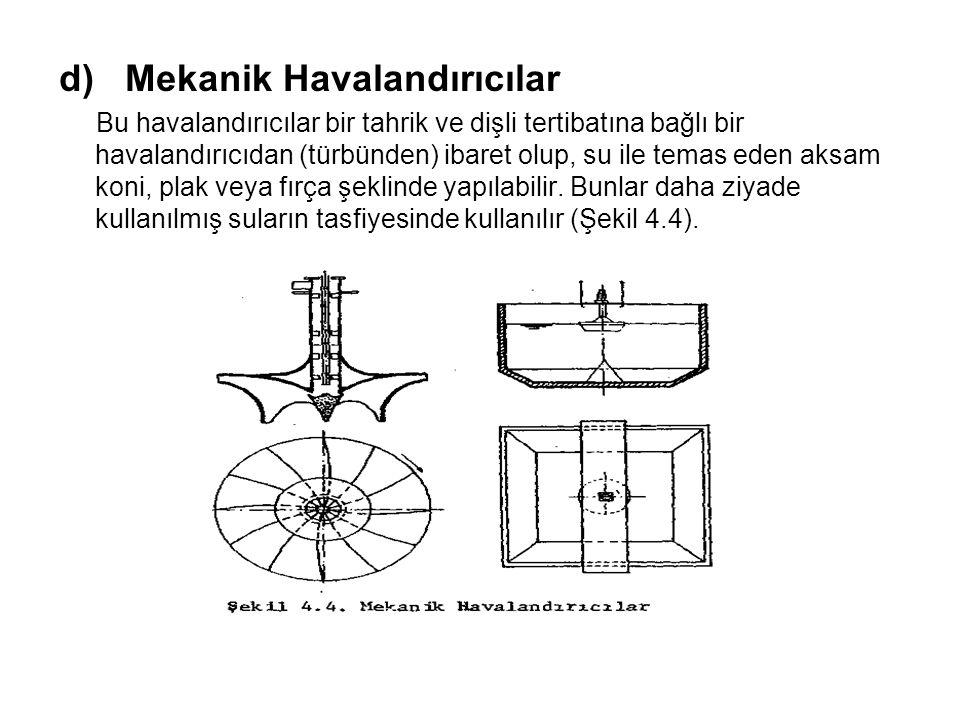 d) Mekanik Havalandırıcılar Bu havalandırıcılar bir tahrik ve dişli tertibatına bağlı bir havalandırıcıdan (türbünden) ibaret olup, su ile temas eden aksam koni, plak veya fırça şeklinde yapılabilir.