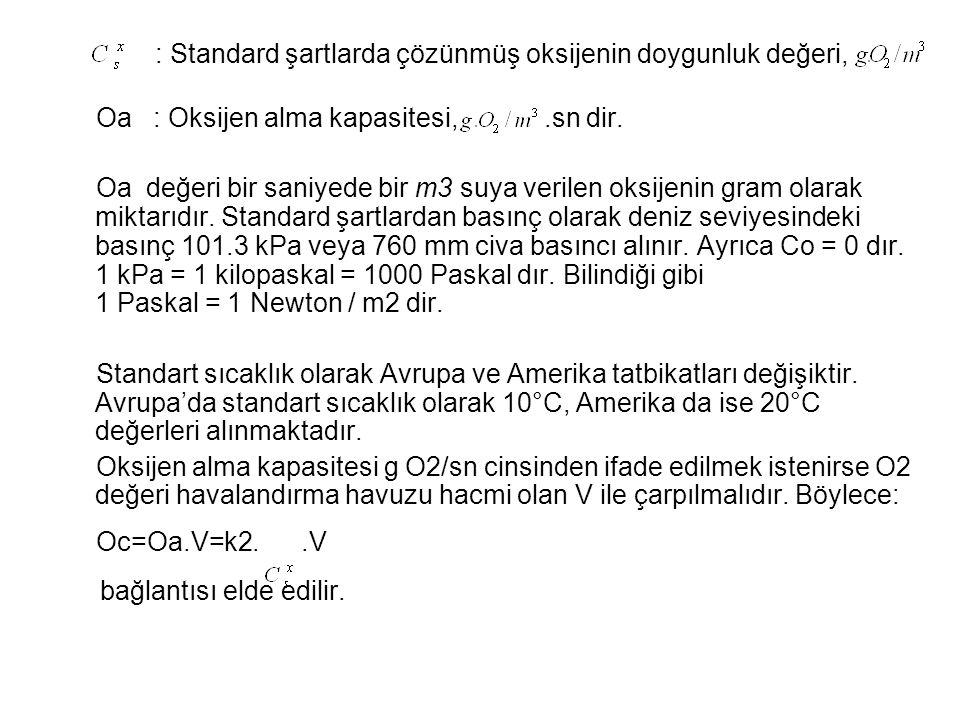 : Standard şartlarda çözünmüş oksijenin doygunluk değeri, Oa : Oksijen alma kapasitesi,.sn dir.