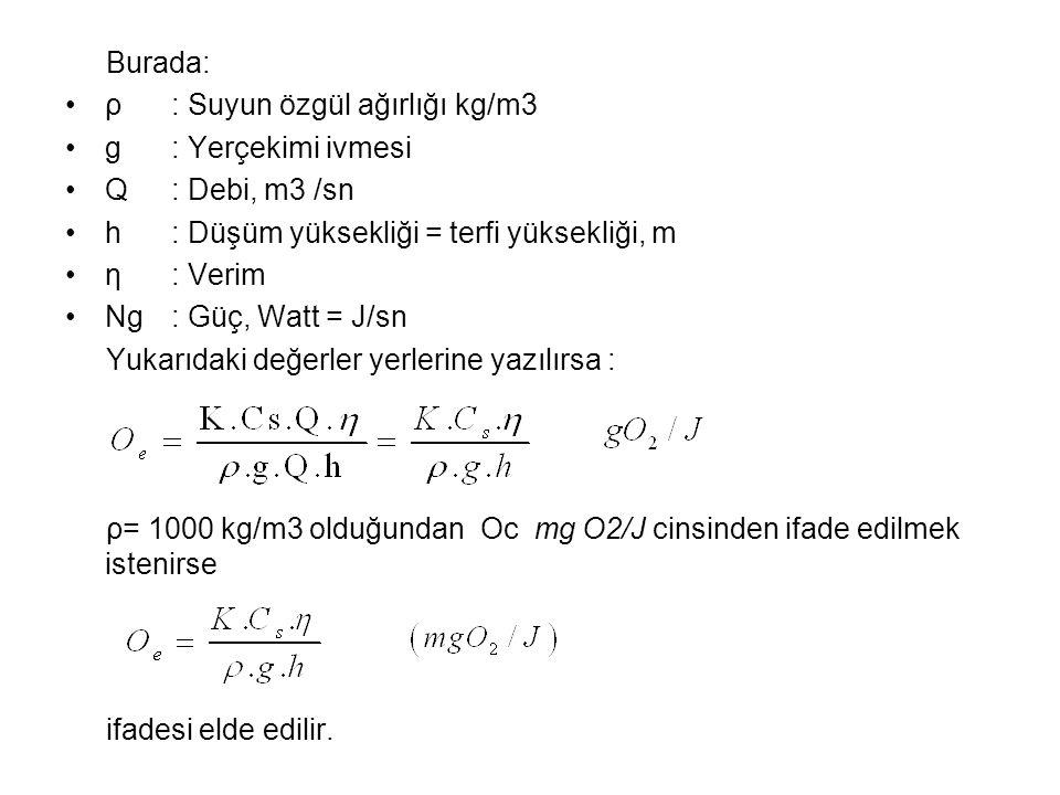 Burada: ρ: Suyun özgül ağırlığı kg/m3 g: Yerçekimi ivmesi Q : Debi, m3 /sn h: Düşüm yüksekliği = terfi yüksekliği, m η: Verim Ng: Güç, Watt = J/sn Yukarıdaki değerler yerlerine yazılırsa : ρ= 1000 kg/m3 olduğundan Oc mg O2/J cinsinden ifade edilmek istenirse ifadesi elde edilir.