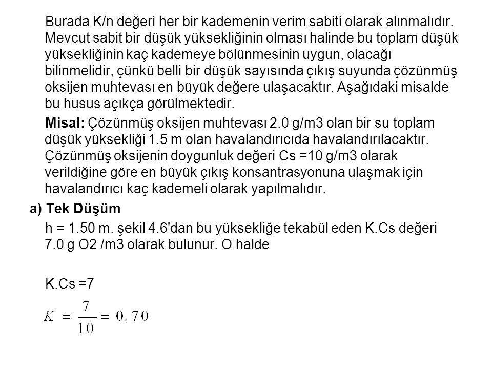 Burada K/n değeri her bir kademenin verim sabiti olarak alınmalıdır.