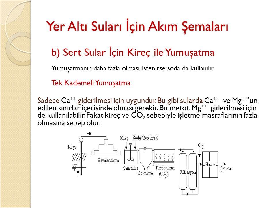 Yer Altı Suları İ çin Akım Şemaları b) Sert Sular İ çin Kireç ile Yumuşatma Yumuşatmanın daha fazla olması istenirse soda da kullanılır.