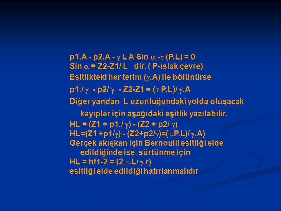 p1.A - p2.A -  L A Sin  -  (P.L) = 0 Sin  = Z2-Z1/ L dir. ( P-ıslak çevre) Eşitlikteki her terim ( .A) ile bölünürse p1./  - p2/  - Z2-Z1 = ( 