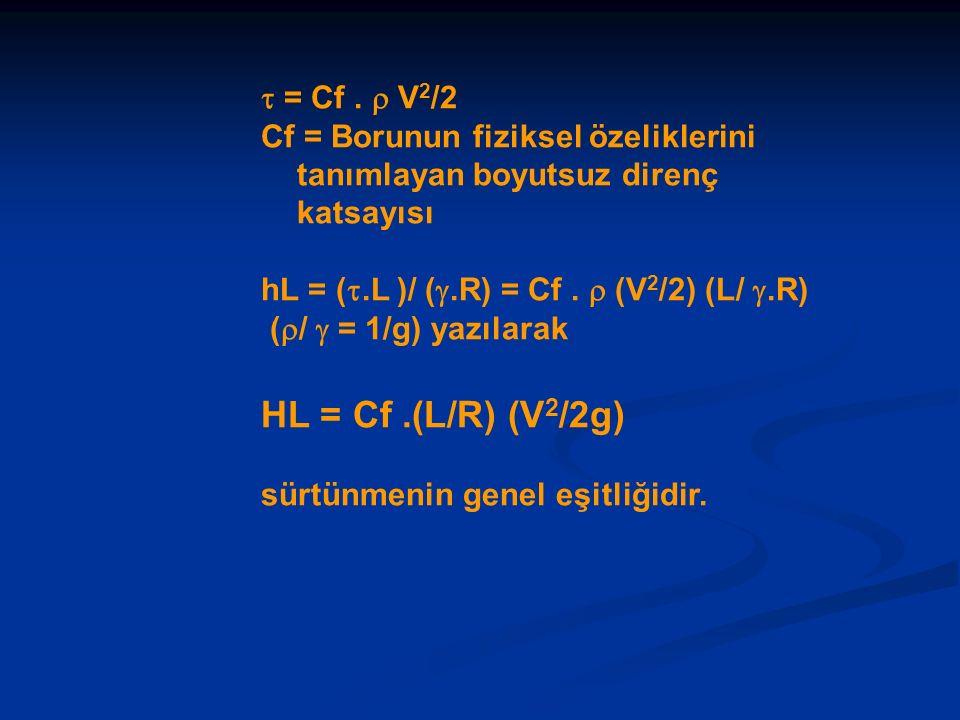  = Cf.  V 2 /2 Cf = Borunun fiziksel özeliklerini tanımlayan boyutsuz direnç katsayısı hL = ( .L )/ ( .R) = Cf.  (V 2 /2) (L/ .R) (  /  = 1/g)
