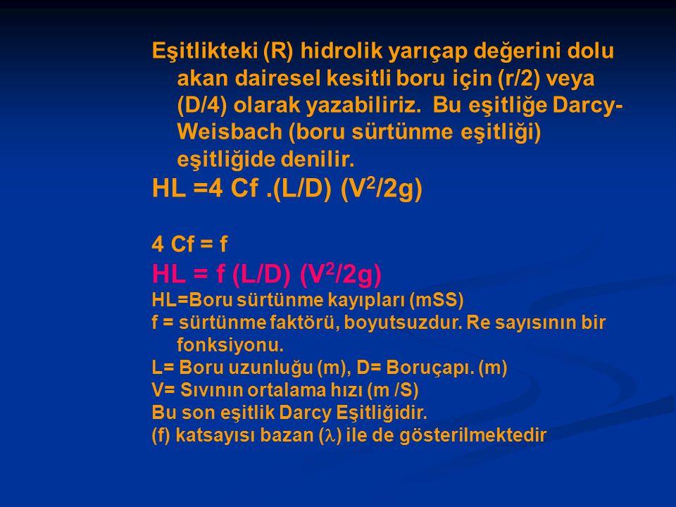 Eşitlikteki (R) hidrolik yarıçap değerini dolu akan dairesel kesitli boru için (r/2) veya (D/4) olarak yazabiliriz. Bu eşitliğe Darcy- Weisbach (boru