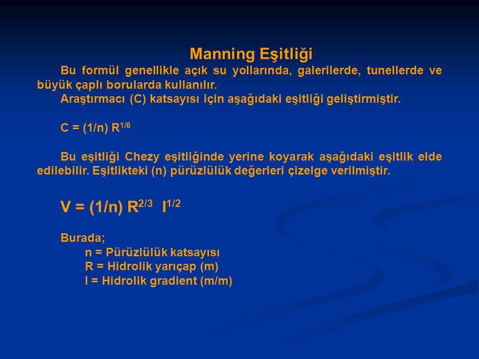 Manning Eşitliği Bu formül genellikle açık su yollarında, galerilerde, tunellerde ve büyük çaplı borularda kullanılır. Araştırmacı (C) katsayısı için