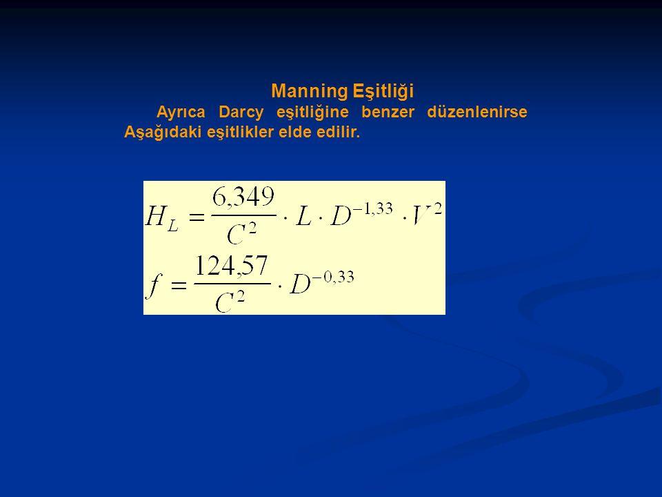 Manning Eşitliği Ayrıca Darcy eşitliğine benzer düzenlenirse Aşağıdaki eşitlikler elde edilir.