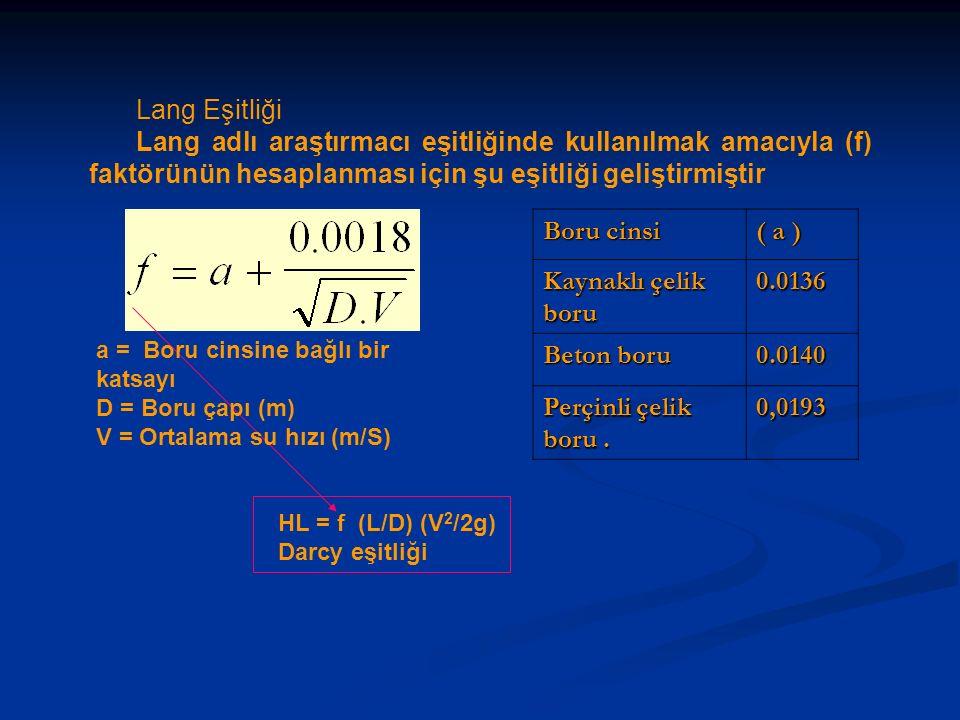 Lang Eşitliği Lang adlı araştırmacı eşitliğinde kullanılmak amacıyla (f) faktörünün hesaplanması için şu eşitliği geliştirmiştir Boru cinsi ( a ) Kayn