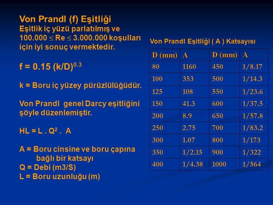 Von Prandl Eşitliği ( A ) Katsayısı Von Prandl (f) Eşitliği Eşitlik iç yüzü parlatılmış ve 100.000  Re  3.000.000 koşulları için iyi sonuç vermekted