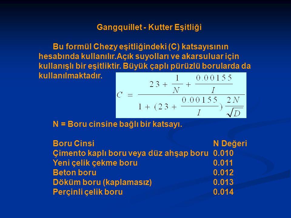 Gangquillet - Kutter Eşitliği Bu formül Chezy eşitliğindeki (C) katsayısının hesabında kullanılır.Açık suyolları ve akarsuluar için kullanışlı bir eşi