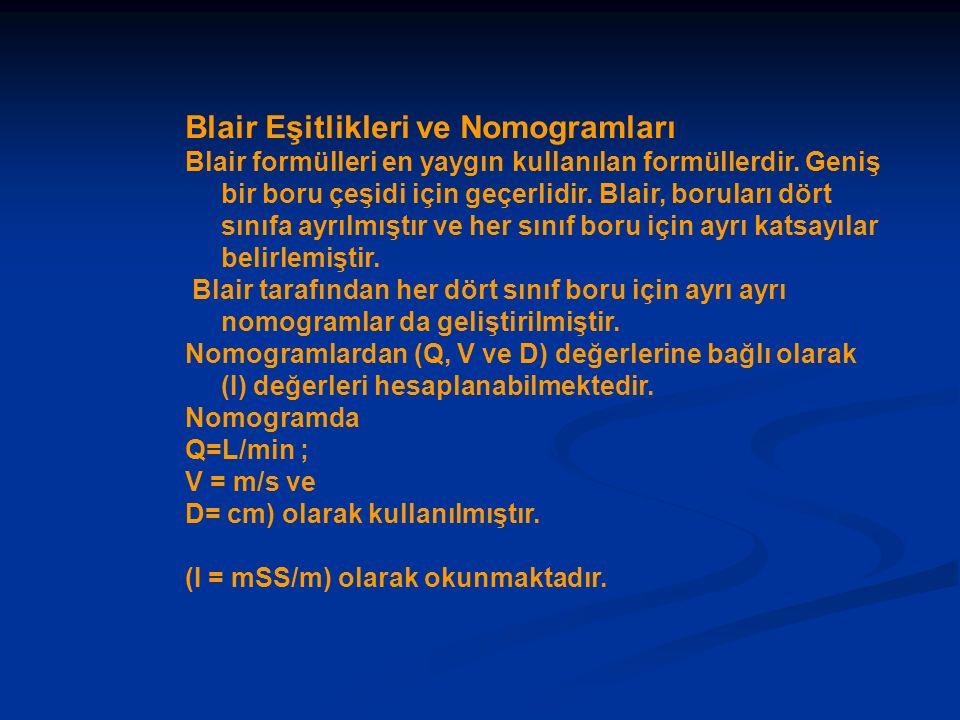 Blair Eşitlikleri ve Nomogramları Blair formülleri en yaygın kullanılan formüllerdir. Geniş bir boru çeşidi için geçerlidir. Blair, boruları dört sını