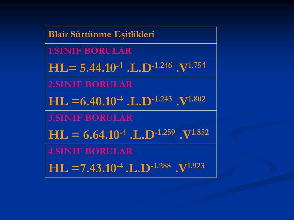 Blair Sürtünme Eşitlikleri 1.SINIF BORULAR HL= 5.44.10 -4.L.D -1.246.V 1.754 2.SINIF BORULAR HL =6.40.10 -4.L.D -1.243.V 1.802 3.SINIF BORULAR HL = 6.