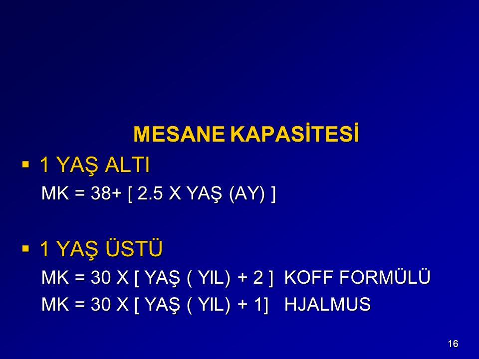 16 MESANE KAPASİTESİ MESANE KAPASİTESİ  1 YAŞ ALTI MK = 38+ [ 2.5 X YAŞ (AY) ] MK = 38+ [ 2.5 X YAŞ (AY) ]  1 YAŞ ÜSTÜ MK = 30 X [ YAŞ ( YIL) + 2 ] KOFF FORMÜLÜ MK = 30 X [ YAŞ ( YIL) + 2 ] KOFF FORMÜLÜ MK = 30 X [ YAŞ ( YIL) + 1] HJALMUS MK = 30 X [ YAŞ ( YIL) + 1] HJALMUS