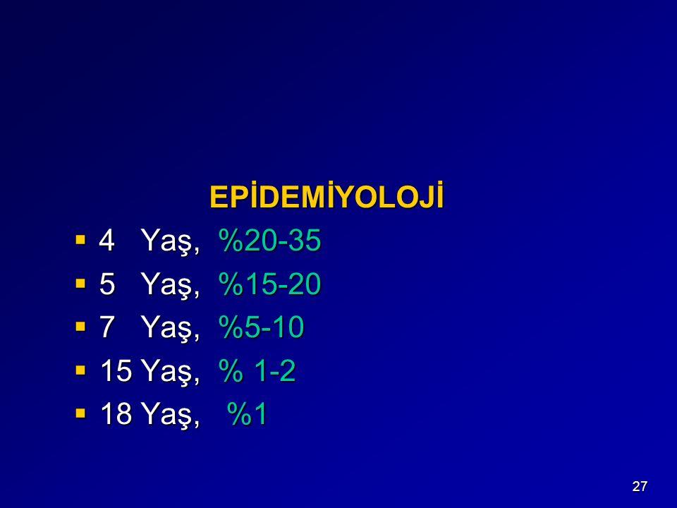 27 EPİDEMİYOLOJİ  4 Yaş, %20-35  5 Yaş, %15-20  7 Yaş, %5-10  15 Yaş, % 1-2  18 Yaş, %1