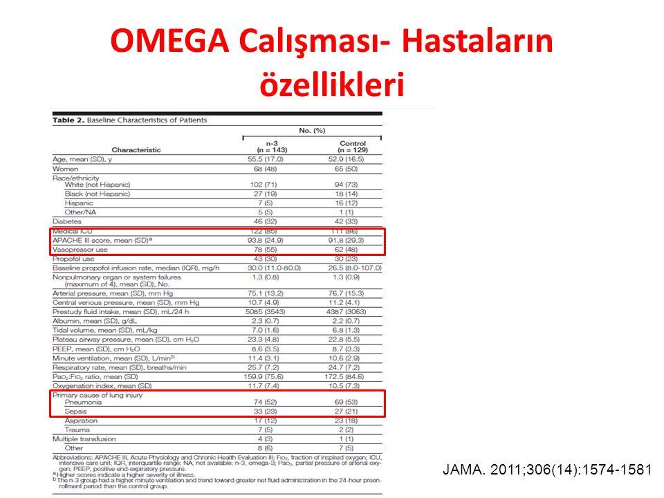 OMEGA Calışması- Hastaların özellikleri JAMA. 2011;306(14):1574-1581