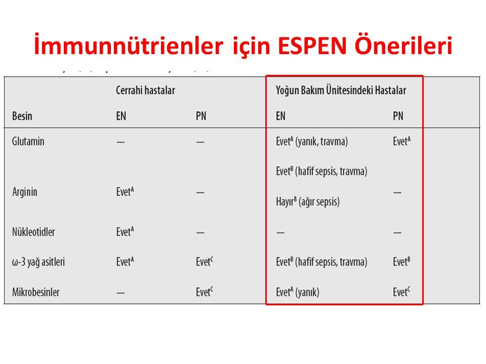 İmmunnütrienler için ESPEN Önerileri