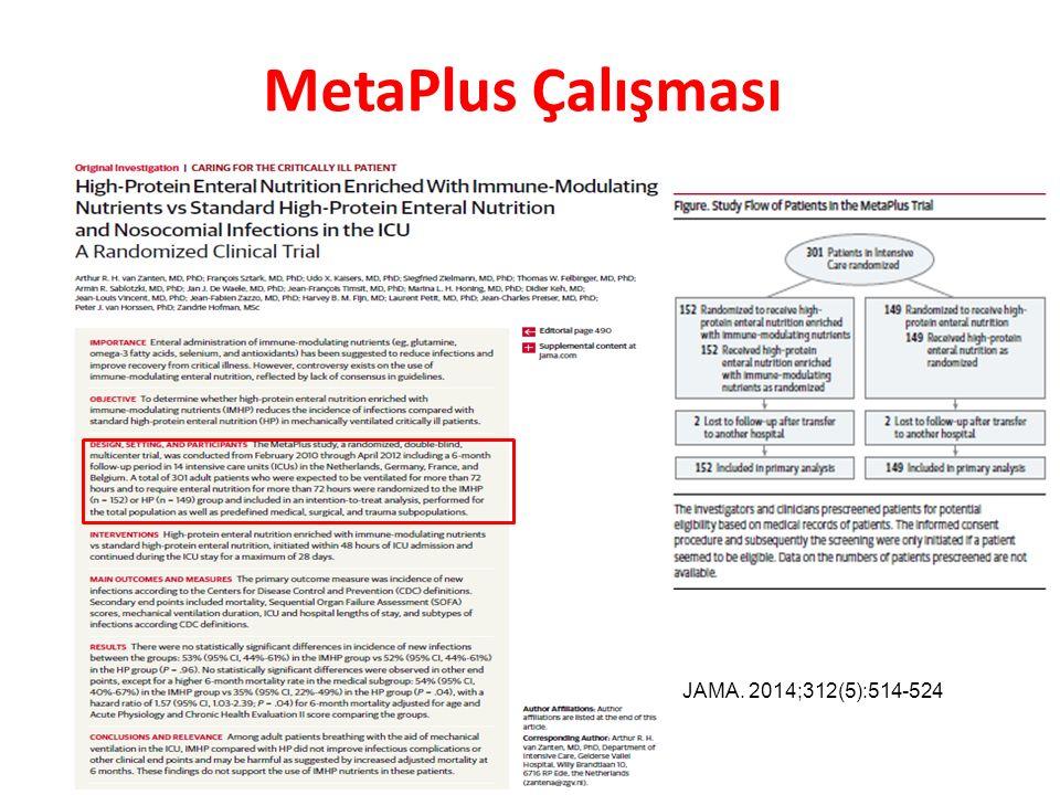 MetaPlus Çalışması JAMA. 2014;312(5):514-524