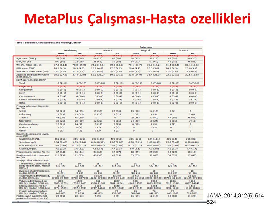 MetaPlus Çalışması-Hasta ozellikleri JAMA. 2014;312(5):514- 524
