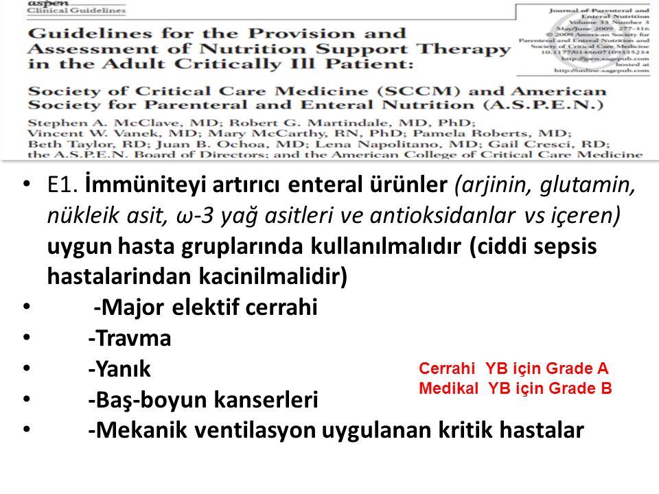 Etki Mekanizmasi -Curr Opin Crit Care 2003; 9(4): 300-305.