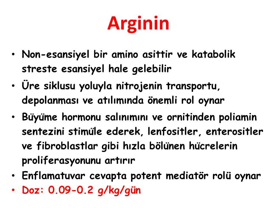 Farmakonütrientlerin birbiri ile etkileşimi Glutamin/arjinin Dupertius, Meguid and Pichard.