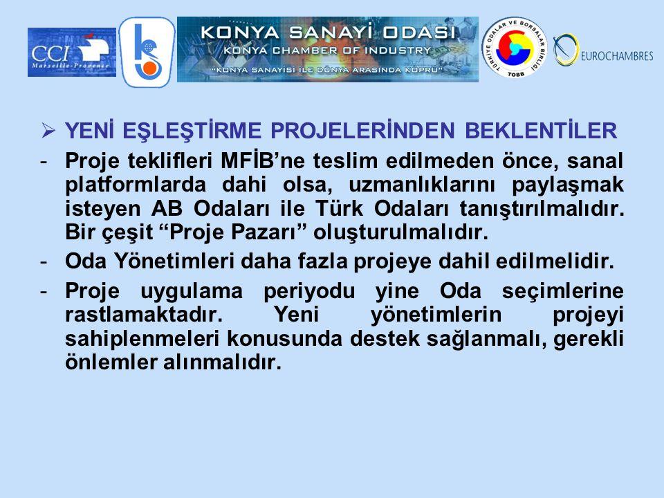  YENİ EŞLEŞTİRME PROJELERİNDEN BEKLENTİLER -Proje teklifleri MFİB'ne teslim edilmeden önce, sanal platformlarda dahi olsa, uzmanlıklarını paylaşmak isteyen AB Odaları ile Türk Odaları tanıştırılmalıdır.