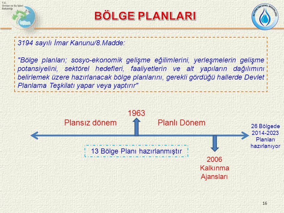 3194 sayılı İmar Kanunu/8.Madde: Bölge planları; sosyo-ekonomik gelişme eğilimlerini, yerleşmelerin gelişme potansiyelini, sektörel hedefleri, faaliyetlerin ve alt yapıların dağılımını belirlemek üzere hazırlanacak bölge planlarını, gerekli gördüğü hallerde Devlet Planlama Teşkilatı yapar veya yaptırır 1963 Plansız dönem Planlı Dönem 2006 Kalkınma Ajansları 13 Bölge Planı hazırlanmıştır 26 Bölgede 2014-2023 Planları hazırlanıyor 16