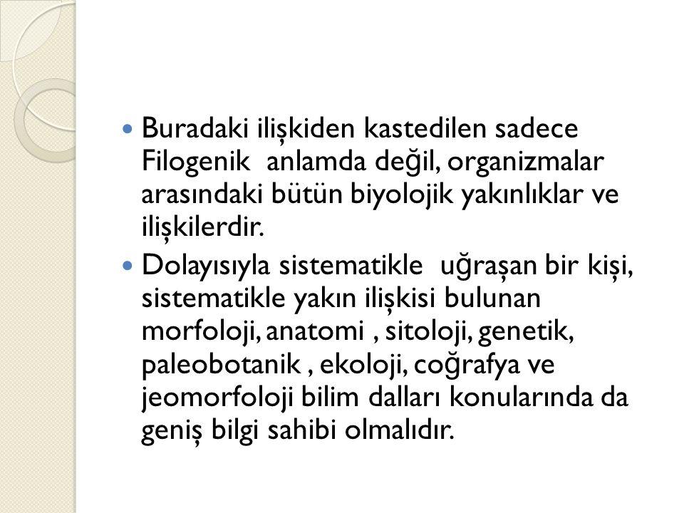 Hayvanlar Bitkiler sonek Tribus-ini tribus (oymak) -eae Subtribus subtribus(altoymak) -inae Genus genus(cins) Subgenus subgenus(altcins) ----------- sectio (seksiyon) ----------- subsectio(altseksiyon) ----------- series(seri) Species species(tür) Subspecies subspecies(alttür) varietas(varyete) forma(form) subforma(altform)