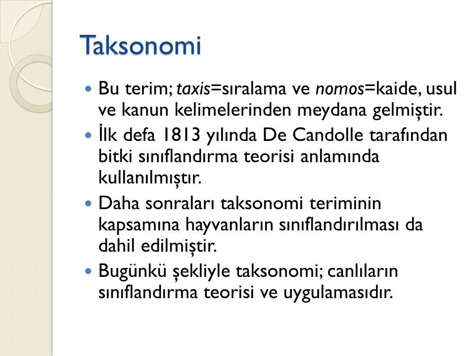 Taksonomi Bu terim; taxis=sıralama ve nomos=kaide, usul ve kanun kelimelerinden meydana gelmiştir.