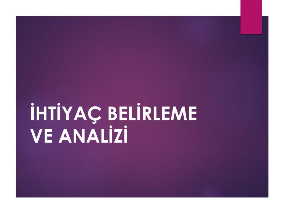 BİR İHTİYAÇ ANALİZİNİN UYGULANMASI  Aşama 2.