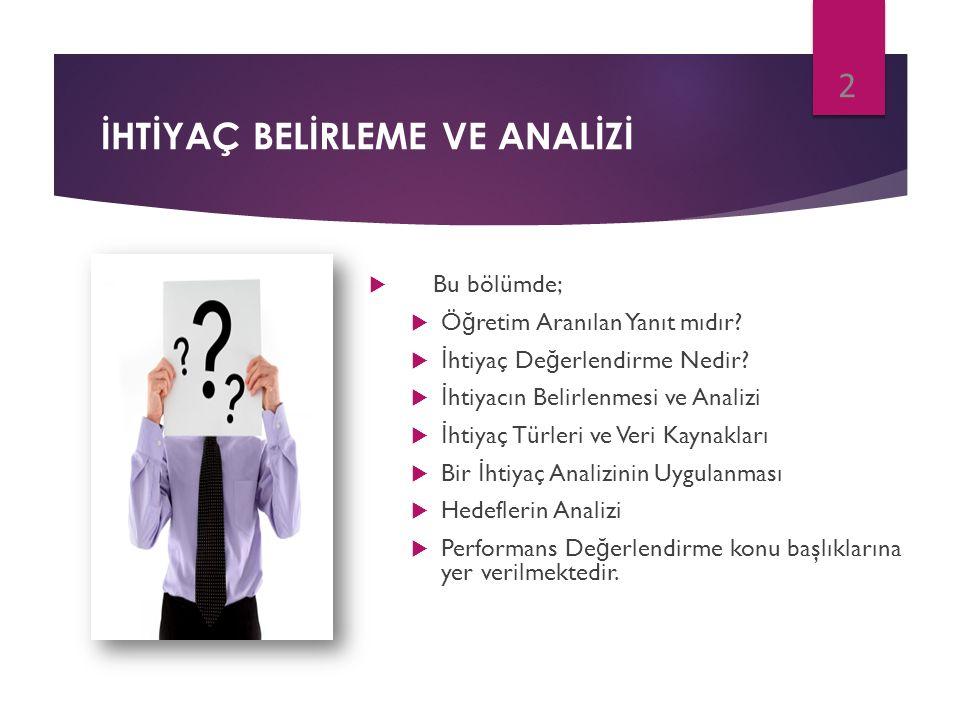 BİR İHTİYAÇ ANALİZİNİN UYGULANMASI  Aşama 3.
