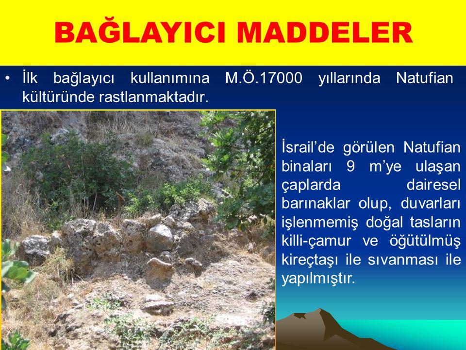 Doç. Dr. Metin İPEK Sakarya Üniversitesi Mühendislik Fakültesi İnşaat Mühendisliği Bölümü KİREÇLER