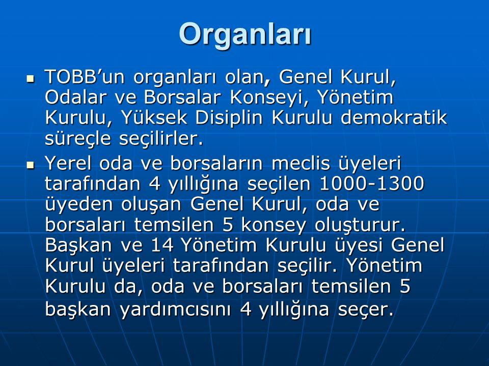 Organları TOBB'un organları olan, Genel Kurul, Odalar ve Borsalar Konseyi, Yönetim Kurulu, Yüksek Disiplin Kurulu demokratik süreçle seçilirler.