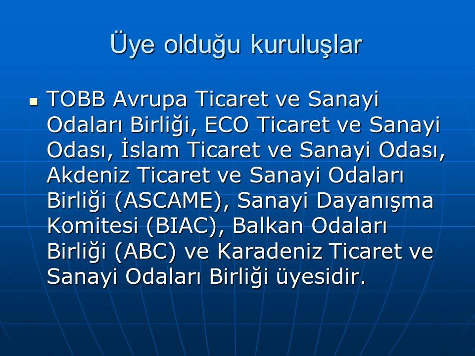 Üye olduğu kuruluşlar TOBB Avrupa Ticaret ve Sanayi Odaları Birliği, ECO Ticaret ve Sanayi Odası, İslam Ticaret ve Sanayi Odası, Akdeniz Ticaret ve Sanayi Odaları Birliği (ASCAME), Sanayi Dayanışma Komitesi (BIAC), Balkan Odaları Birliği (ABC) ve Karadeniz Ticaret ve Sanayi Odaları Birliği üyesidir.