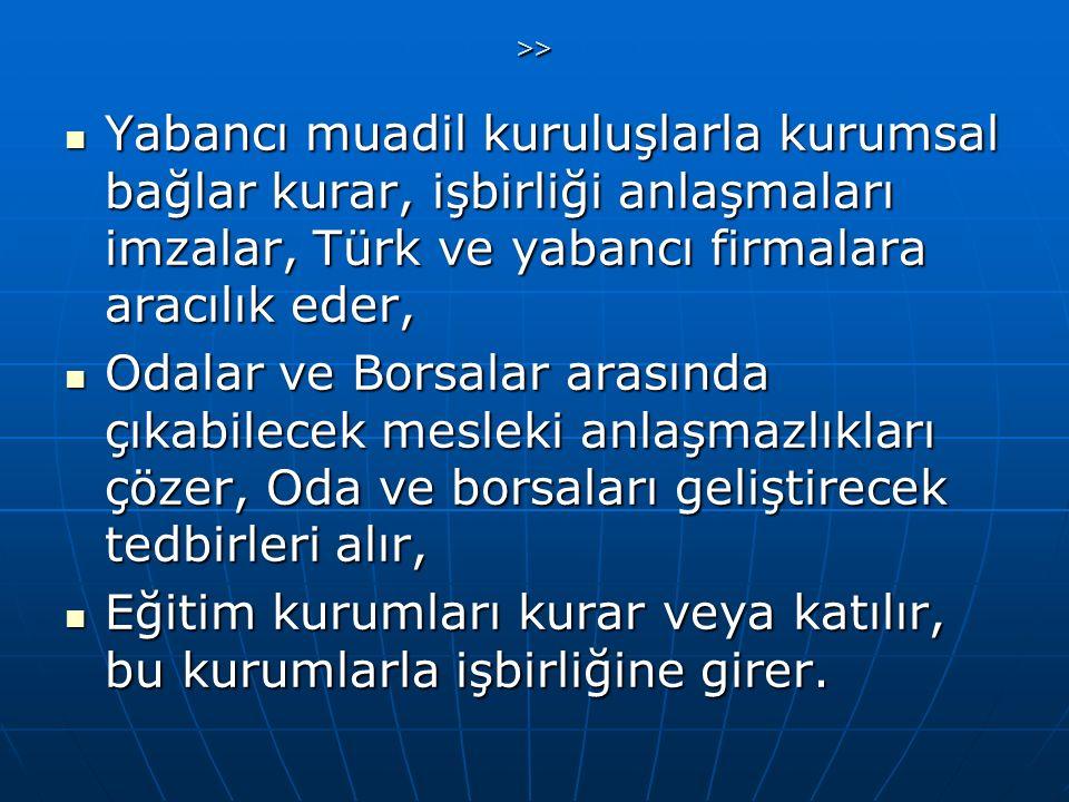 >> Yabancı muadil kuruluşlarla kurumsal bağlar kurar, işbirliği anlaşmaları imzalar, Türk ve yabancı firmalara aracılık eder, Yabancı muadil kuruluşlarla kurumsal bağlar kurar, işbirliği anlaşmaları imzalar, Türk ve yabancı firmalara aracılık eder, Odalar ve Borsalar arasında çıkabilecek mesleki anlaşmazlıkları çözer, Oda ve borsaları geliştirecek tedbirleri alır, Odalar ve Borsalar arasında çıkabilecek mesleki anlaşmazlıkları çözer, Oda ve borsaları geliştirecek tedbirleri alır, Eğitim kurumları kurar veya katılır, bu kurumlarla işbirliğine girer.