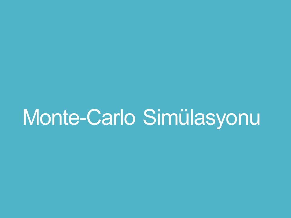 Monte Carlo Simülasyonu/Benzetimi Monte Carlo Simülasyonu adında da anlaşılabileceği gibi Monte Carlo Yöntemi ailesine aittir.