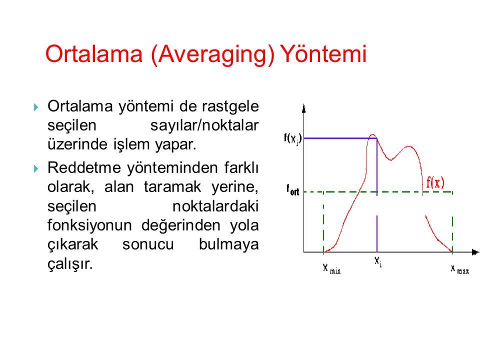  Ortalama yöntemi de rastgele seçilen sayılar/noktalar üzerinde işlem yapar.  Reddetme yönteminden farklı olarak, alan taramak yerine, seçilen nokta
