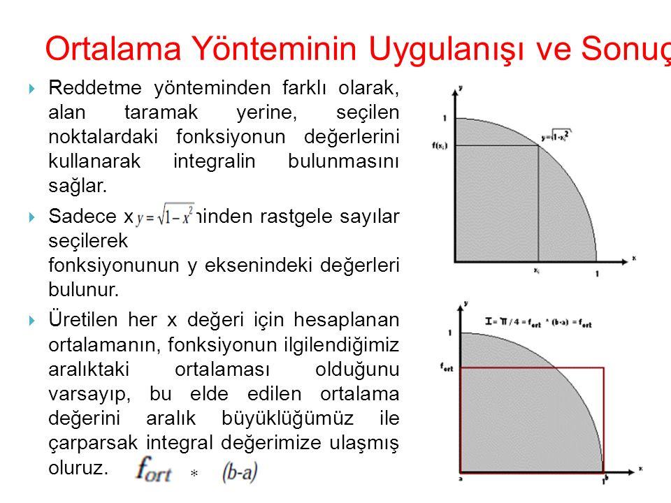  Reddetme yönteminden farklı olarak, alan taramak yerine, seçilen noktalardaki fonksiyonun değerlerini kullanarak integralin bulunmasını sağlar.  Sa