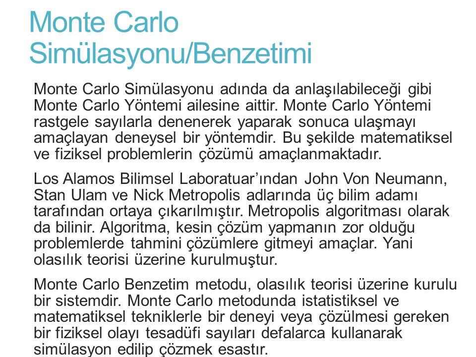 Monte Carlo Simülasyonu/Benzetimi Monte Carlo Simülasyonu adında da anlaşılabileceği gibi Monte Carlo Yöntemi ailesine aittir. Monte Carlo Yöntemi ras