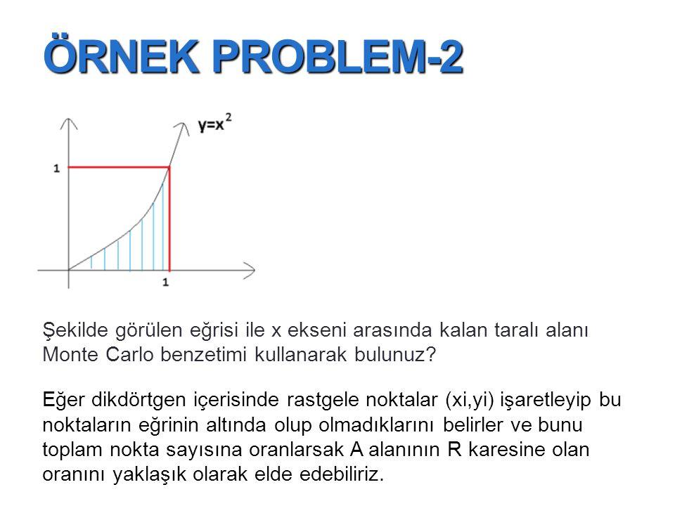ÖRNEK PROBLEM-2 Şekilde görülen eğrisi ile x ekseni arasında kalan taralı alanı Monte Carlo benzetimi kullanarak bulunuz? Eğer dikdörtgen içerisinde r